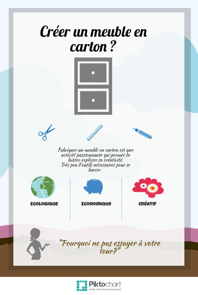 Cartonrecup page 2 sur 4 apprendre fabriquer des meubles en carton - Fabriquer meuble en carton ...