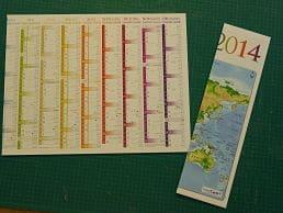 calendrier en carton